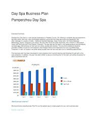 Day Spa Business Plan Template Free New Presentation – Davidpowers