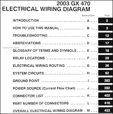 2003 lexus gx 470 wiring diagram manual original