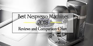 6 Best Nespresso Machines Review Updated Top Picks 2019