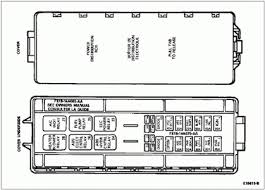 94 ford explorer fuse box diagram 1994 2 drawing great wiring 95 ford explorer fuse box diagram 94 ford explorer fuse box diagram 1994 2 drawing great wiring diagrams ranger panel 1995 11