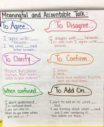 Accountable Talk Anchor Chart Meaningful And Accountable Talk Anchor Chart Help Your