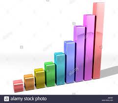 Chart Bar Barricade Step Incline Tend Block Bar Chart Graph
