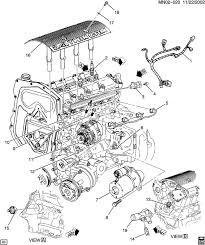 pontiac montana alternator wiring diagram automotive description 021122mn02 020 pontiac montana alternator wiring diagram