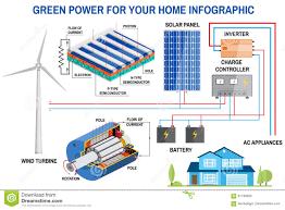 Home Solar System Diagram Rosloneknet - Home solar power system design
