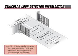 how do driveway sensing loops work access control systems gate loops sensors