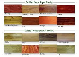 types of wood flooring. Simple Wood Wood Finishes For Types Of Flooring O