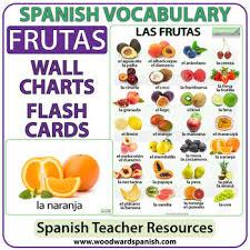 Spanish Fruit Charts Flash Cards