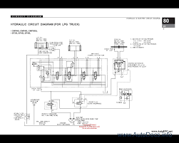 clark electric forklift wiring diagram wiring diagram clark forklift parts diagram clark forklift truck parts pro 2010 toyota forklift starter wiring diagram clark electric forklift wiring diagram