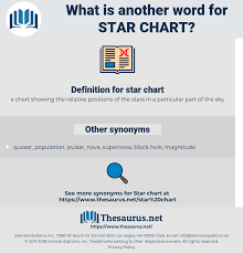 Chart Synonym Synonyms For Star Chart Thesaurus Net