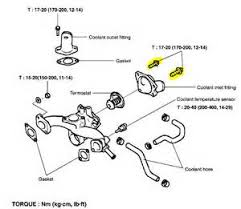wiring diagram hyundai elantra 2008 2008 hyundai elantra rear 2002 hyundai accent thermostat location on wiring diagram hyundai elantra 2008