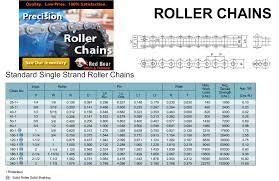 Split Key Ring Size Chart Roller Chain Size Chart Red Boar Chain Fastener