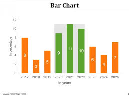 Bar Chart Ppt Powerpoint Presentation Styles Graphics