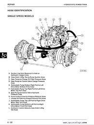 john deere gator 620i wiring diagram john image john deere gator 6x4 wiring diagram the wiring on john deere gator 620i wiring diagram