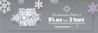 december financing special disclosure back to wells fargo jewelry advane credit