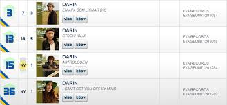 Swedish Singles Chart Darin Dominates The Swedish Official Singles Chart