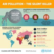 Air Pollution Control A Design Approach 4th Edition Solutions Air Pollution