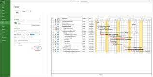 How To Add Task Name In Gantt Chart Ms Project How To Add Task Notes In Microsoft Project