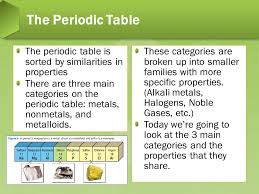 Alien Insect Periodic Table - ppt download