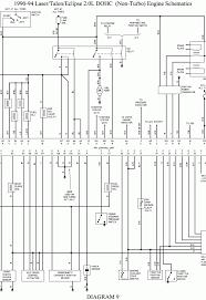b18c wiring diagram and b16 harness teamninjaz me b18c type r wiring harness sony xplod wiring harness diagram within on a 1996 mitsubishi eclipse engine diagram 08 dakota fuse box with b16 wiring