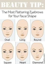 eyebrows face shape