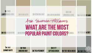 ask sherwin williams what are the most popular paint colors with happily