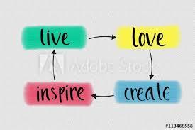Live Love Create Inspire Motivational Hand Lettering