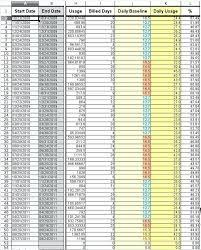 Bill Tracker Template Excel Bill Tracking Spreadsheet Template Seraffino Com