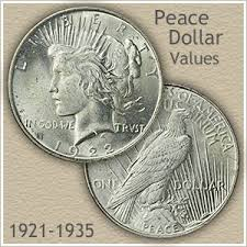 1922 Silver Dollar Value Chart Peace Dollar Values Are Climbing