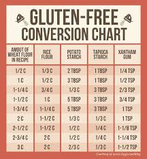 Gluten Free Flour Conversion Chart Gluten Free Flour Conversion Chart In 2019 Gluten Free