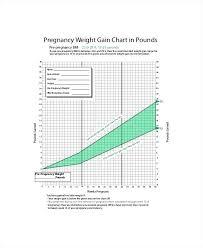 Baby Boy Weight Chart Premature Baby Boy Growth Chart Chartnexus Fibonacci Covernostra Info