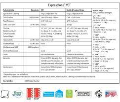 adhesives spec data sheet