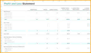Profit Loss Statement Example Best Profit Loss Statement Example Restaurant Monthly And Template For