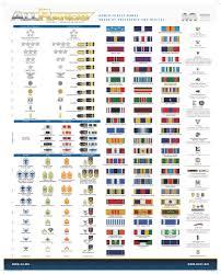 Us Navy Decorations Order Of Precedence Navy Ranks