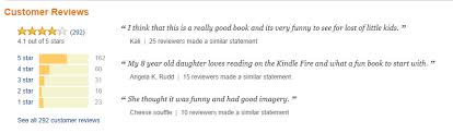 a reading place why a good book review at amazon is important to  customer reviews block example