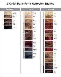 Feria Loreal Color Chart