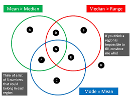 Venn Diagram Gcse Worksheet Venn Diagram Activities Mr Barton Maths Blog