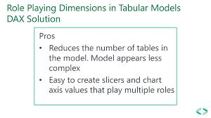 Role Playing Dimensions In Tabular Data Models Ppt Download