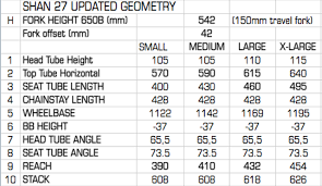 2017 Production Privee Shan 27 Geometry And Sizing Chart