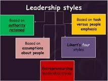 essays on leadership styles what is your ideal job essay buy essay on leadership styles and effects on corporate culture