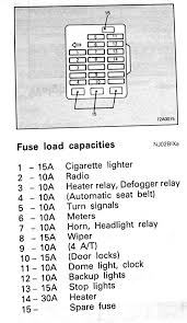 1g fuse panel cover or a list of what the fuses are dsm another pic generic