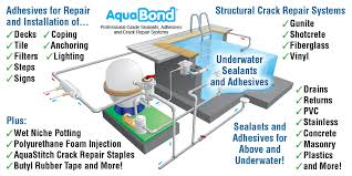 aquabond is the nation s premier supplier of professional grade adhesives sealants repair systems and tools for swimming pool spa fountain and
