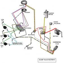 wiring diagrams for boat motors the wiring diagram mercury outboard wiring diagrams mastertech marin wiring diagram