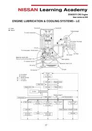 nissan zd30 wiring diagram nissan wirning diagrams vp44 injection pump computer at Vp44 Wiring Diagram