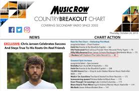 Grant Maloy Smith American Roots Artist Musicrow