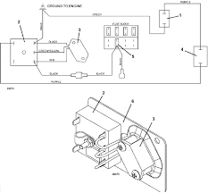 grasshopper 722d2 hydraulic lift wiring parts diagrams the mower 722d2 • wiring for optional hydraulic lift