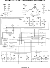 95 jeep grand cherokee wiring diagram