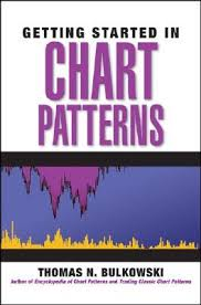 Getting Started In Chart Patterns By Thomas N Bulkowski