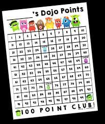 Editable Hundreds Chart Cupcakes Curriculum The Dojo Tracker