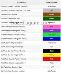 2000 toyota celica gts radio wiring diagram electrical drawing Toyota Celica Radio Wiring Diagram kia car radio stereo audio wiring diagram connec wire speaker rh releaseganji net 2000 honda civic radio wiring diagram 2000 toyota avalon radio wiring