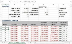 Building Loan Formulas Building Financial Formulas Excel